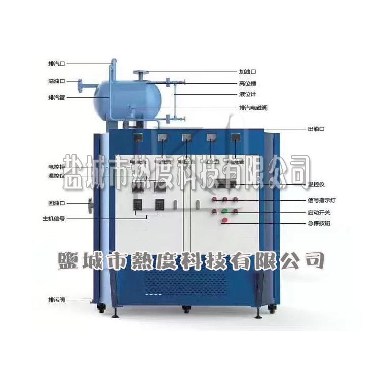 熱度電磁導熱油爐GW120KW以上002.jpg